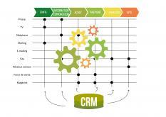 Les parcours clients au service de votre stratégie Marketing Relationnel