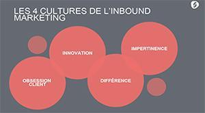 Les 4 cultures d'entreprise indispensables pour réussir son entrée en Inbound Marketing