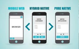 Application Hybride ou native, comment faire son choix ?