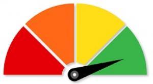 NPS, CES, CSAT : pourquoi utiliser un graphique en jauge ?