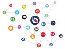 Un nouveau mode de commerce collaboratif BtoB : l'échange de marchandises et services