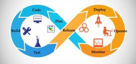 Gérer le cycle de vie d'une application dans Kubernetes : illustration