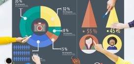 Marketing Automation et Click Dimensions : Automatisez vos campagnes et mesurez vos actions depuis un seul outil