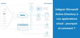 Étendre son authentification et sa gestion des accès AD au cloud