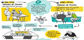 Boostez et dynamisez vos réunions : de nouvelles méthodes agiles et créatives !