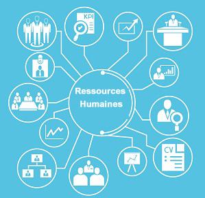 Obligations RH 2015 : PME, où en êtes-vous réellement ?