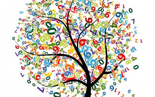 Comment mesurer la création de valeur ajoutée sociale, environnementale et sociétale?