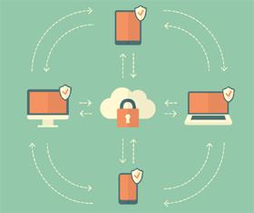 La synchronisation sécurisée pour les TPE/PME