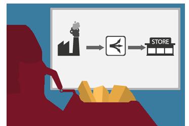 Comment réduire les coûts de ma logistique publicitaire et marketing grâce à l'externalisation?