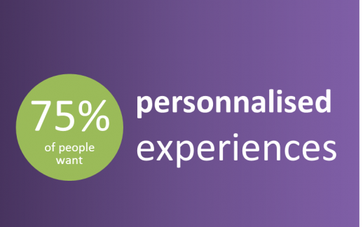 Personalised experiences: stakes and tips
