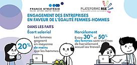 Quels sont les engagements pour l'égalité femmes-hommes des entreprises à l'international ?