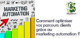 Comment optimiser vos parcours clients grâce au marketing automation ?