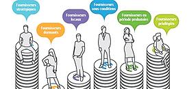 Rationalisez votre portefeuille fournisseurs : un levier clé pour optimiser vos achats indirects