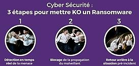 Cyber Sécurité : 3 étapes pour mettre KO un Ransomware