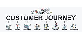 Marketing automation : marketing digital cross-canal et génération de leads, comment réussir votre stratégie marketing!
