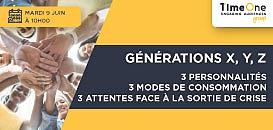 Générations X, Y, Z, 3 personnalités, 3 modes de consommation, 3 attentes face à la crise