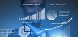Connect & Solve : Rapport de rémunération totale