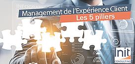 Le Management de l'Expérience Client : par quoi commencer ?